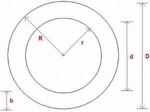 Radius Vom Kreis Berechnen : kreisring ~ Themetempest.com Abrechnung