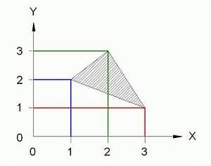 Dreiecksfläche Berechnen : dreiecksformel nach gauss ~ Themetempest.com Abrechnung
