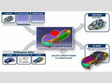 CATIA SFE CONCEPT a breakthrough for simulation driven