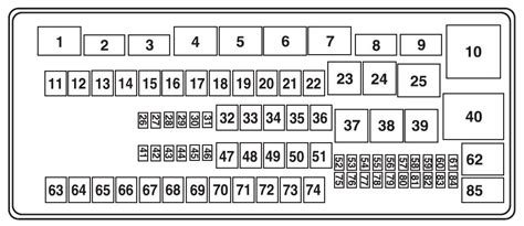 2009 Ford Fuse Box Diagram by 2009 Ford F150 Fuse Panel Diagram Wiring Diagram And