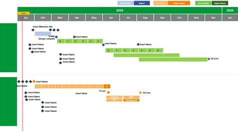 regional delivery plan   page