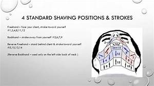 14 Stroke Shave Diagram