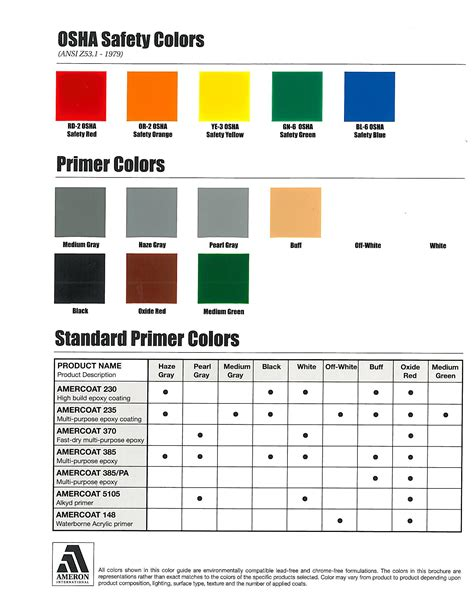 osha warning colors images search