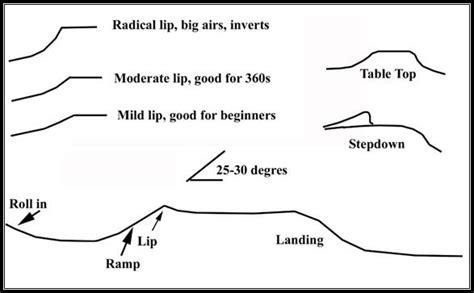 table top jump design diy  plans