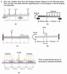 Solved  1  Draw The Complete Shear Force And Bending Momen