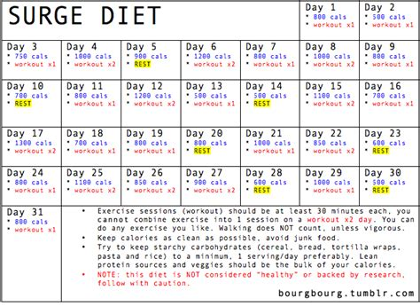 ana abc diet blog talk