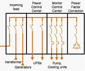 8 Substation Equipment Needed To Power Up Data Center