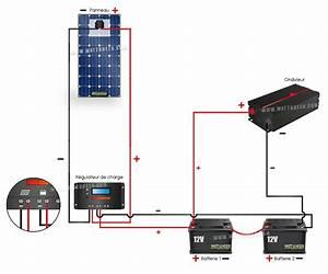 Prix D Un Panneau Solaire : panneau solaire 250w w w w w cellule solaire et de poly ~ Premium-room.com Idées de Décoration