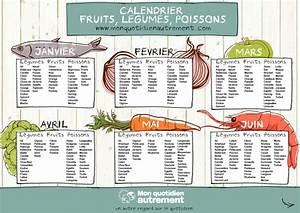 Calendrier Fruits Et Légumes De Saison : calendrier de saison un grain de flolie ~ Nature-et-papiers.com Idées de Décoration