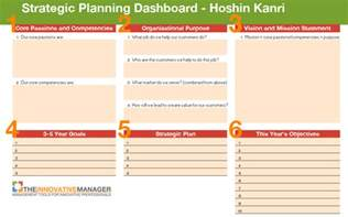 objectives in exles how to create a strategic plan that sticks and isn t forgotten about a week later the