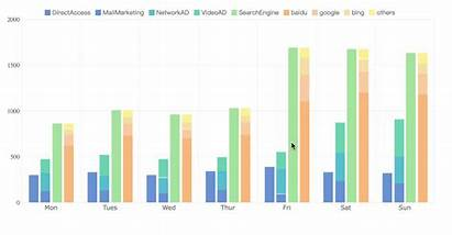 Chart Data Visualization Types Charts Too Finereport