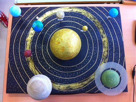 la ciencia de la vida maquetas del sistema solar