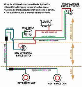 Brake Pedal Switch Diagram