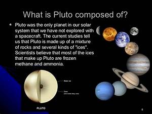 Pluto The Dwarf Planet