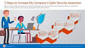 5 Steps to Increase Your Company's Cyber Security ...