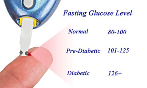 fasting blood glucose  diabetes    important