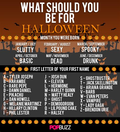 Quiz What Should You Actually Be For Halloween?  Popbuzz. Making A Menu Template. Financial Plan For Small Business. What Color Is This Template. 2015 Calendar Template Word
