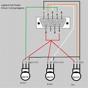 Logitech Webcamc510 Wiring Diagram