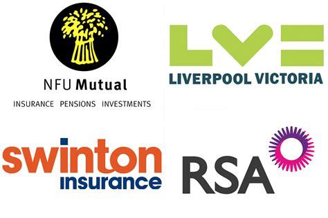 Best Car Insurance Companies 2017/18
