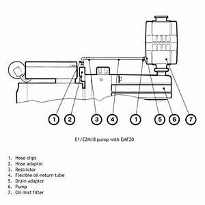 edwards rv3 rv5 rv8 rv12 oil return kit for rv series With vacuum pump diagram vacuum pump and vacuum