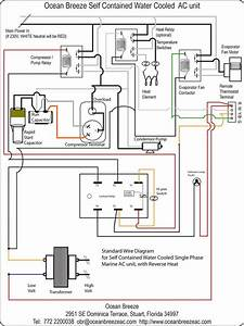 Package Unit Wiring Diagrams