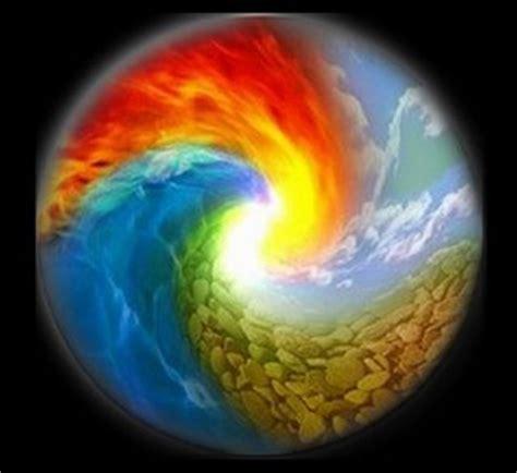 si e d air adhara la teoría de los cinco elementos