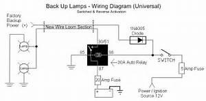 Recon Backup Lights Ram 3rd Gen By Redram05baby