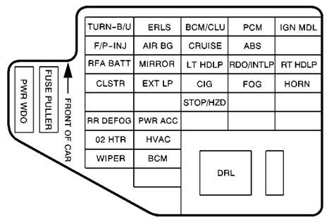 Chevrolet Cavalier Fuse Box Diagram Carknowledge