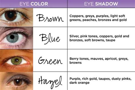 make your change colors tips on how to change eye color