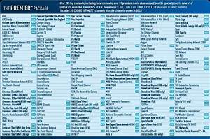 Find Directv Channels In Los Angeles