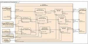Example For An Internal Block Diagram Showing The
