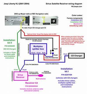 2012 Jeep Wrangler Radio Wiring Harness Diagram Claire Pinson Isabelle Deman Doc Lew Childre 41413 Enotecaombrerosse It