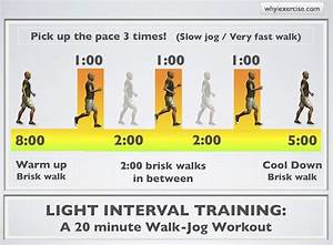 Fitness Tip  Interval Training