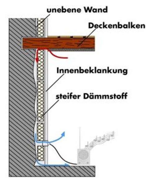 Innendaemmung Nachtraeglicher Waermeschutz by Www Aachen De Au 223 Enwandd 228 Mmung