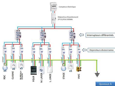 Schéma De Câblage électrique Maison