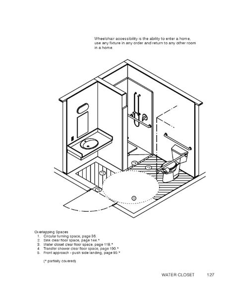 Handicapped Accessible Bathroom Plans by Key Elements The Accessible Bathroom Pinterest