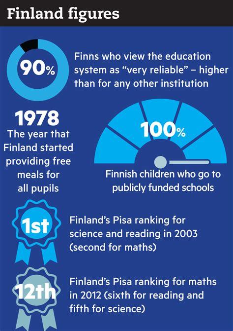 improve schoolsfrom start  finnish news
