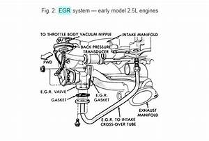 1995 Plymouth Voyager Egr  The Egr Hose Is Not Connected
