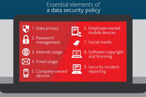 9 Key Elements Of A Data Security Policy