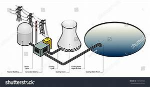 Diagram Nuclear Power Plant Stock Vector 134129765