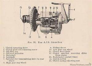 Ajs 1927 Gearbox Illustration