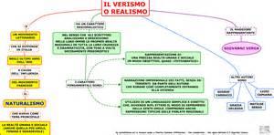 design mappe mappa concettuale verga mappe concettuali design bild