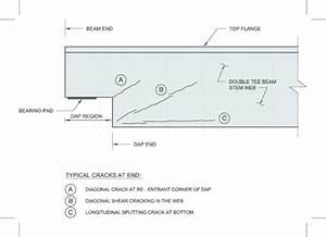 Rethinking Concrete Repair