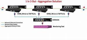 Usr    Usr4504 10  100  1000 Variable 4 Port Aggregator