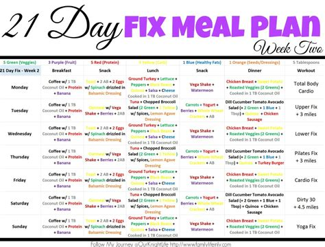 21 Day Fix Diet 21 Day Fix Meal Plan 21 Day Fix Meal