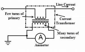 potential transformer wiring diagram power wiring diagram With diagrams further toroidal transformer wiring diagrams also transformer