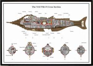 new home blueprints disney nautilus submarine wallpaper wallpapersafari