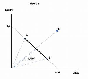Economics And Politics By Paul Krugman