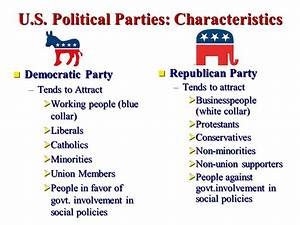 Political Parties Whig Party. - ppt download