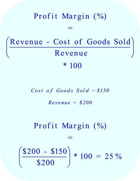 profit margin equation tessshebaylo